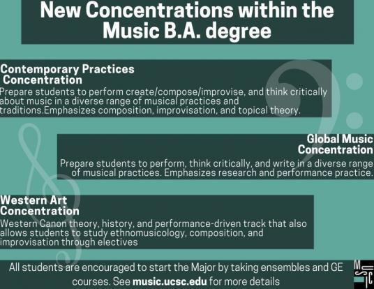 BA major concentration info